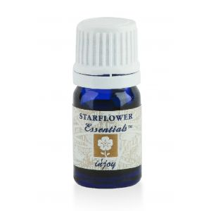 InJoy Essential Oil Synergy